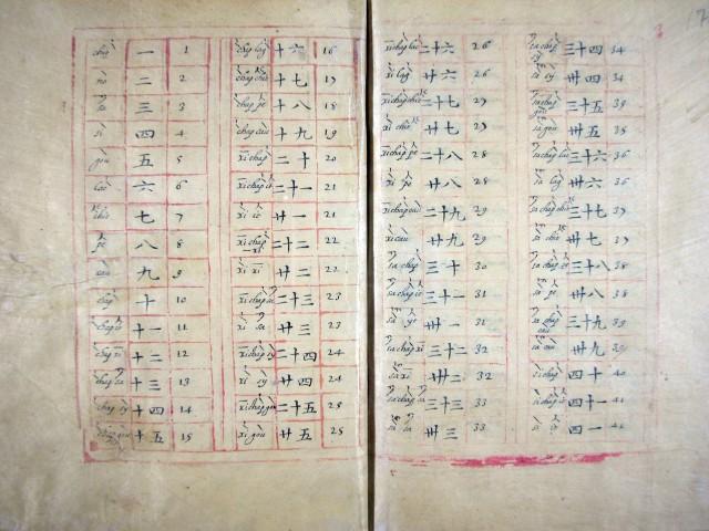 f. 16v i 17r del manuscrit
