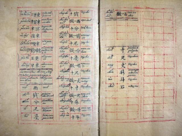 f. 32v i 33r del manuscrit